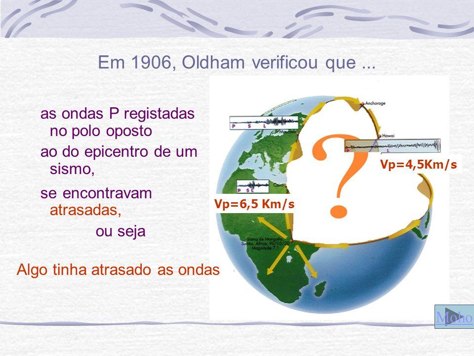 Em 1906, Oldham verificou que ...