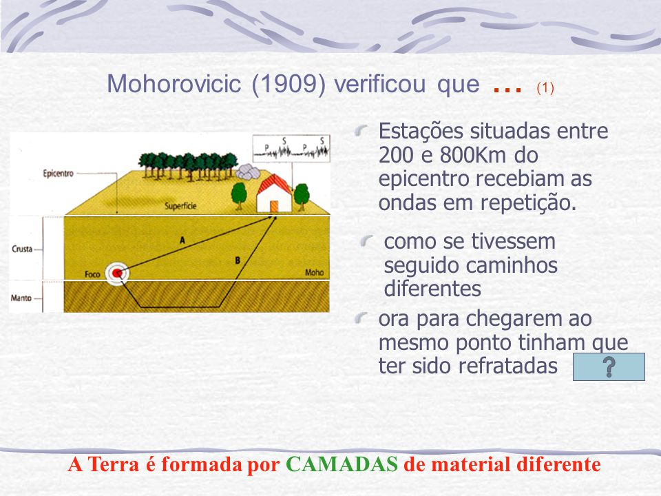 Mohorovicic (1909) verificou que ... (1)