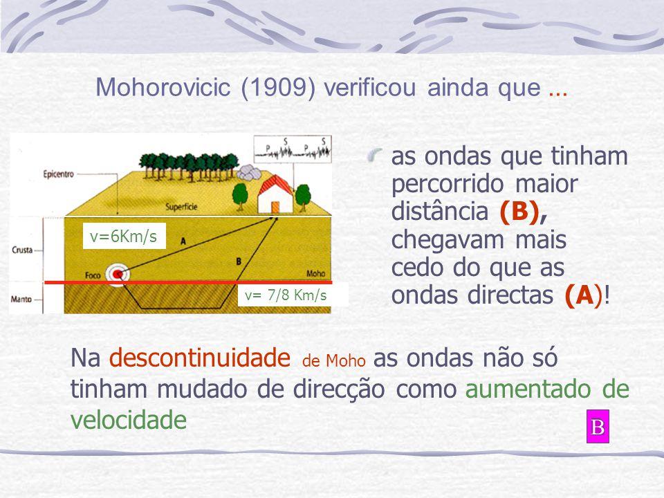 Mohorovicic (1909) verificou ainda que ...