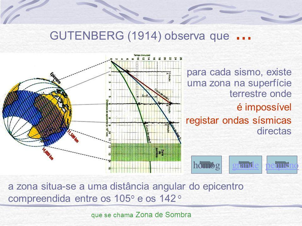 GUTENBERG (1914) observa que ...