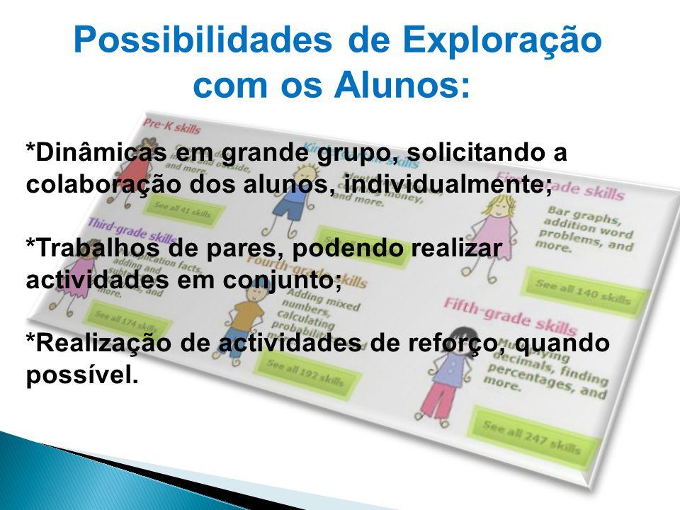 Possibilidades de Exploração com os Alunos: