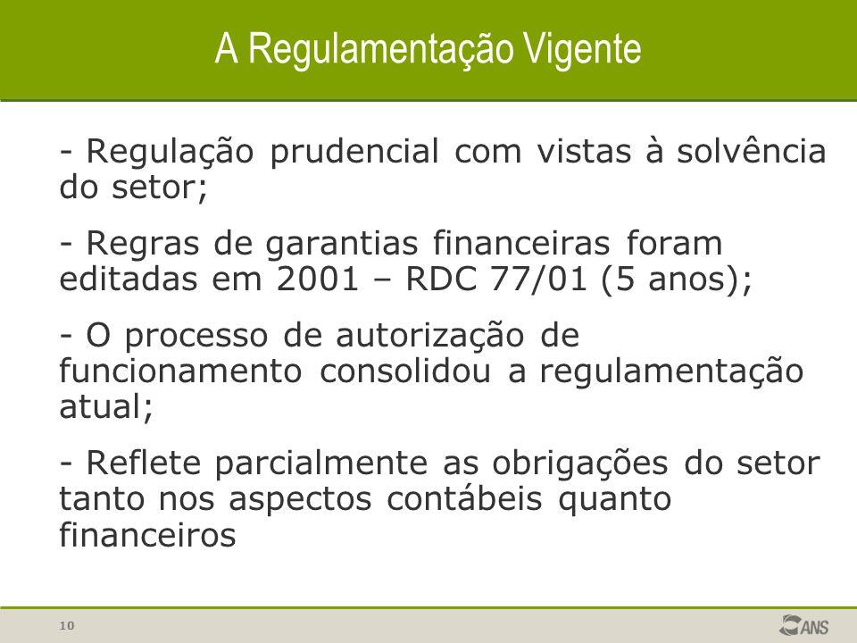 A Regulamentação Vigente
