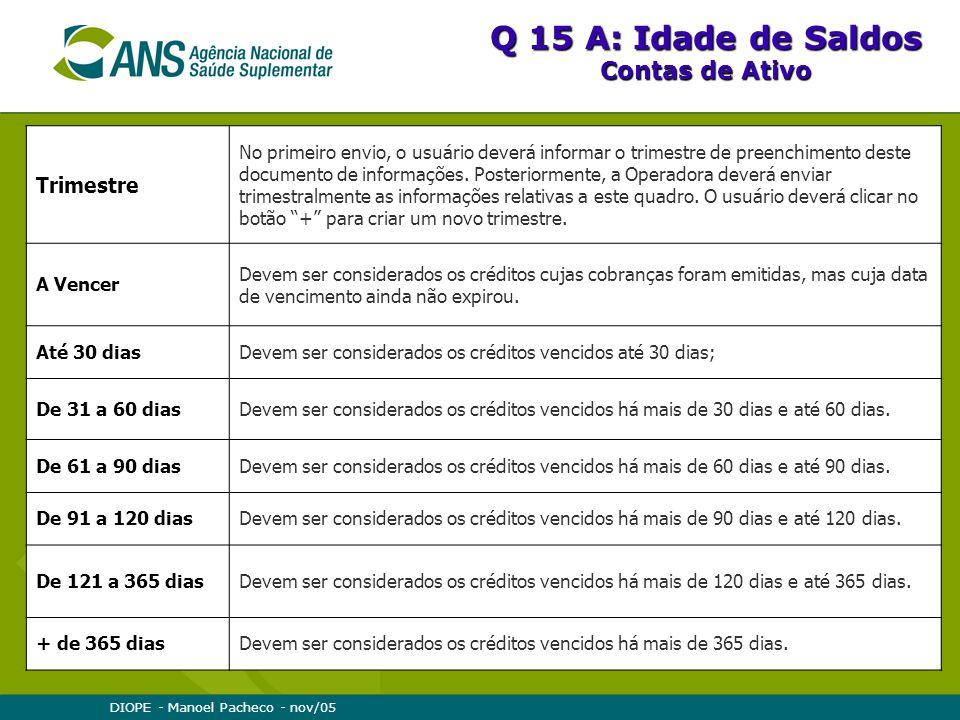 Q 15 A: Idade de Saldos Contas de Ativo Trimestre