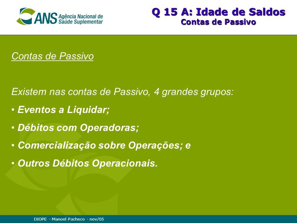 Existem nas contas de Passivo, 4 grandes grupos: Eventos a Liquidar;