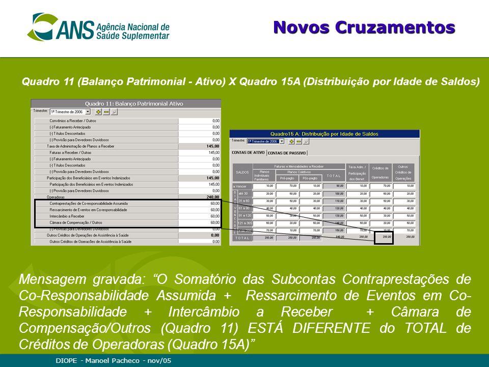 Novos Cruzamentos Quadro 11 (Balanço Patrimonial - Ativo) X Quadro 15A (Distribuição por Idade de Saldos)