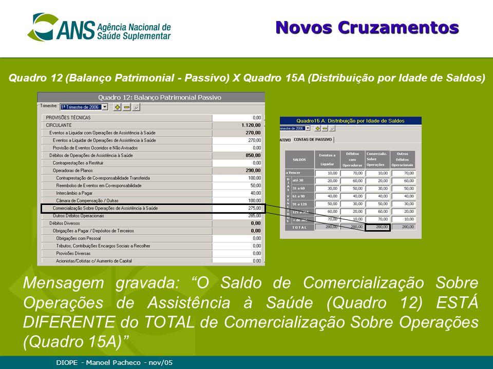 Novos Cruzamentos Quadro 12 (Balanço Patrimonial - Passivo) X Quadro 15A (Distribuição por Idade de Saldos)