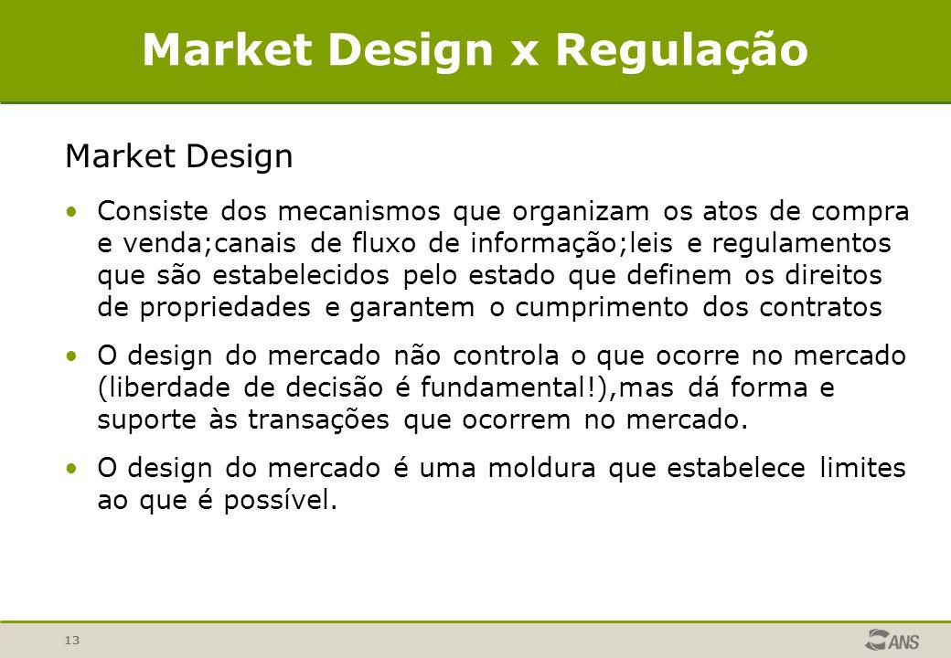 Market Design x Regulação