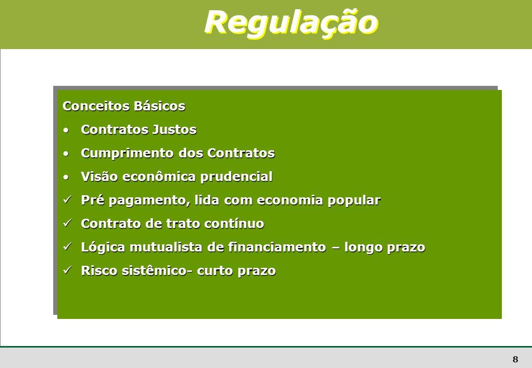 Regulação Conceitos Básicos Contratos Justos Cumprimento dos Contratos