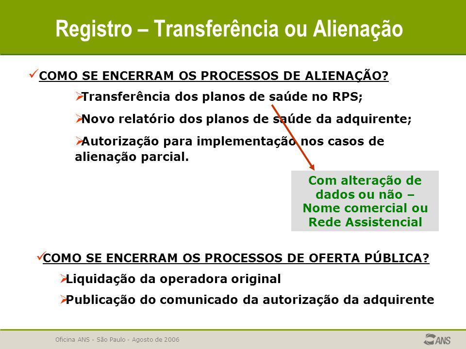 Registro – Transferência ou Alienação