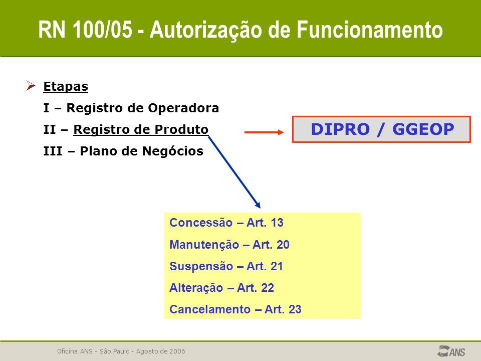 RN 100/05 - Autorização de Funcionamento