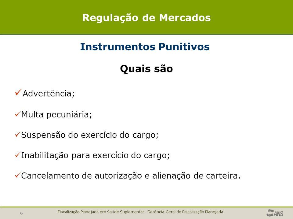 Instrumentos Punitivos