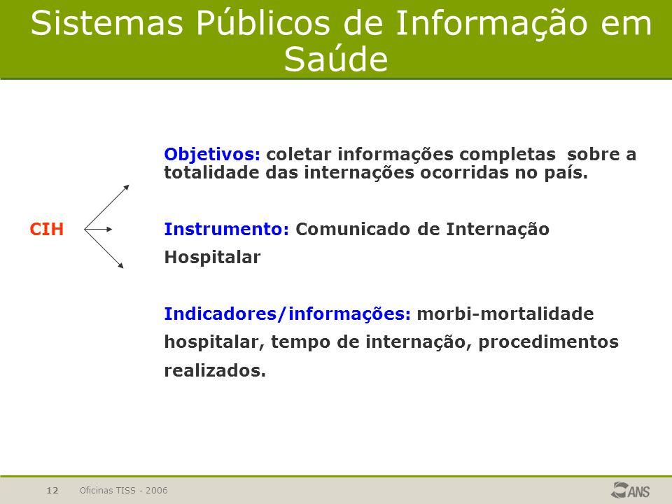 Sistemas Públicos de Informação em Saúde