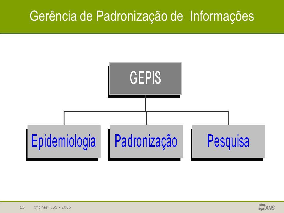 Gerência de Padronização de Informações