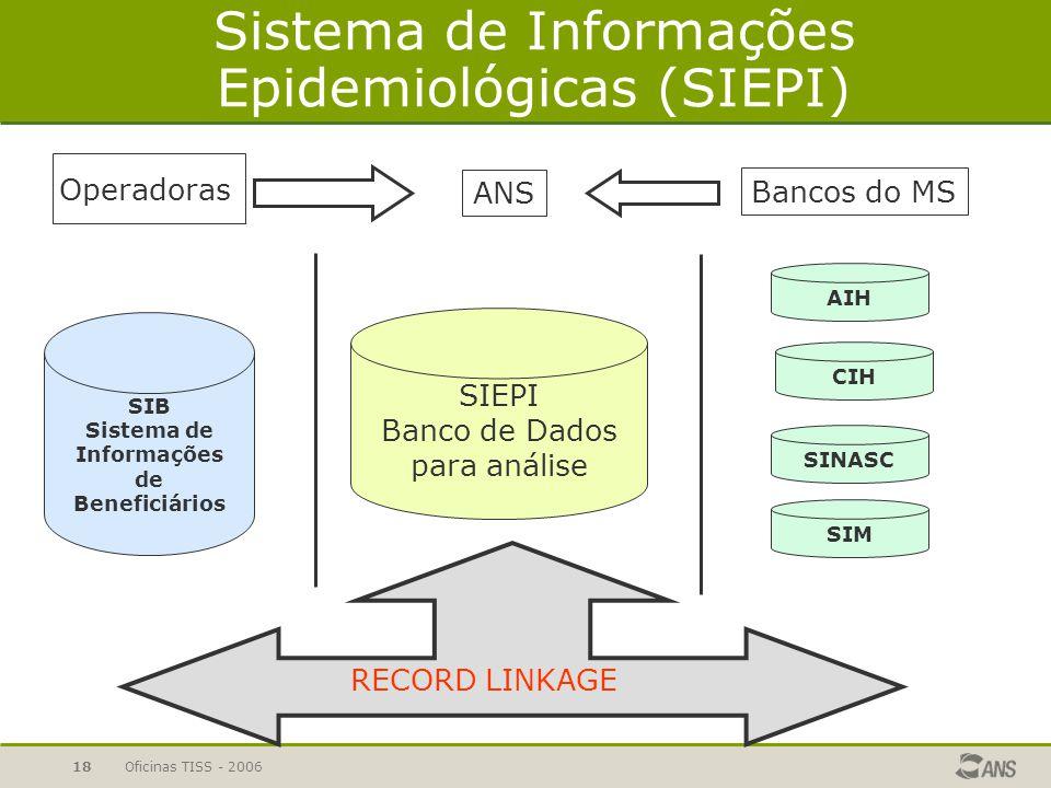 Sistema de Informações Epidemiológicas (SIEPI)