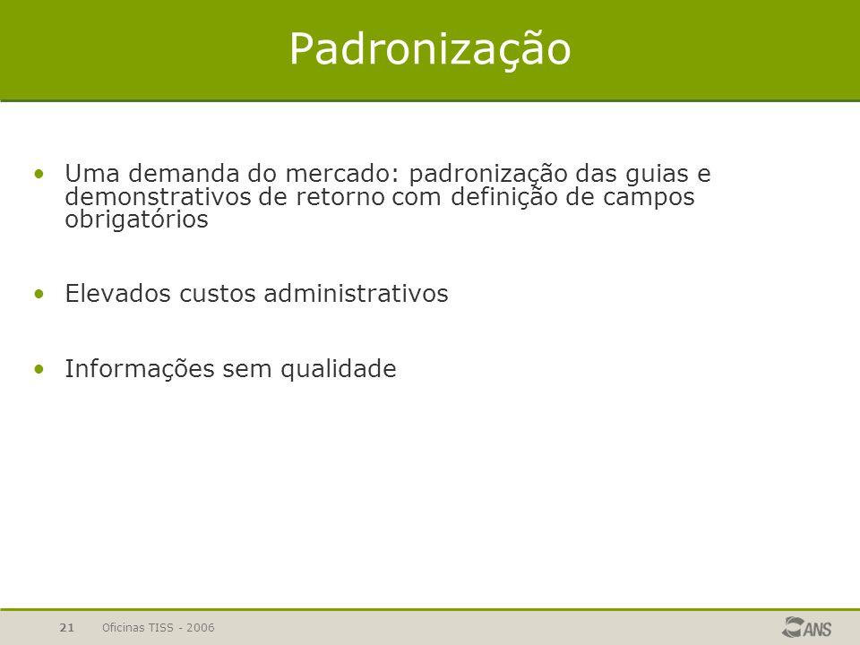 Padronização Uma demanda do mercado: padronização das guias e demonstrativos de retorno com definição de campos obrigatórios.