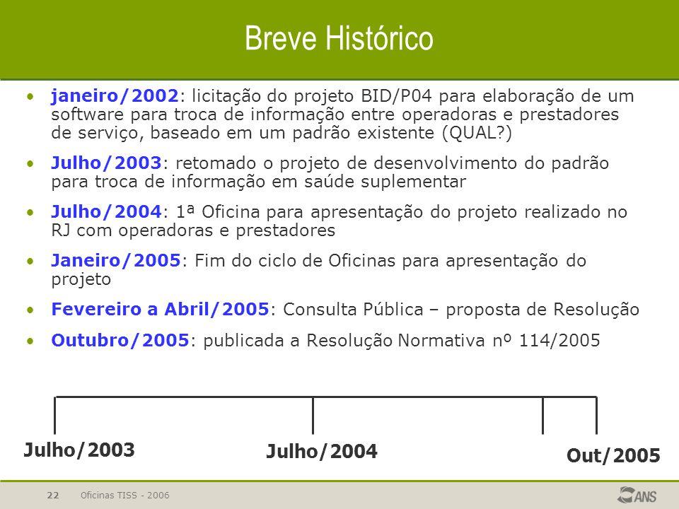 Breve Histórico Julho/2003 Julho/2004 Out/2005