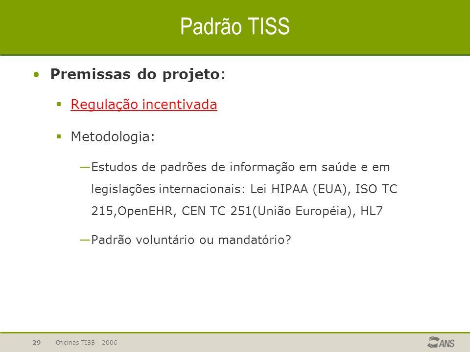 Padrão TISS Premissas do projeto: Regulação incentivada Metodologia: