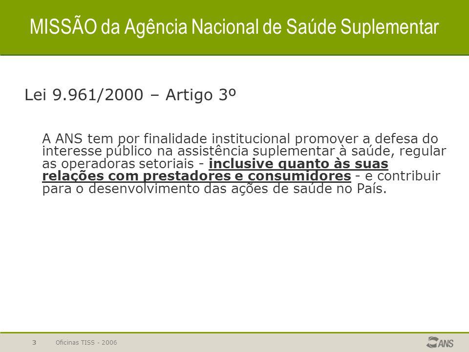 MISSÃO da Agência Nacional de Saúde Suplementar