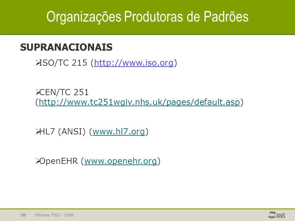 Organizações Produtoras de Padrões