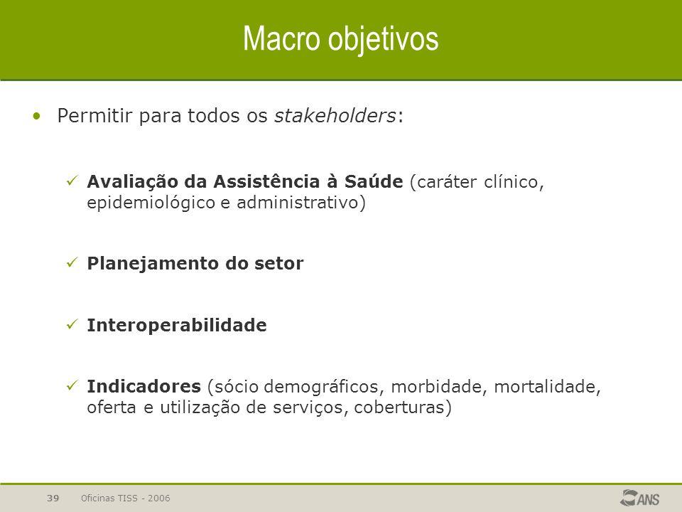 Macro objetivos Permitir para todos os stakeholders: