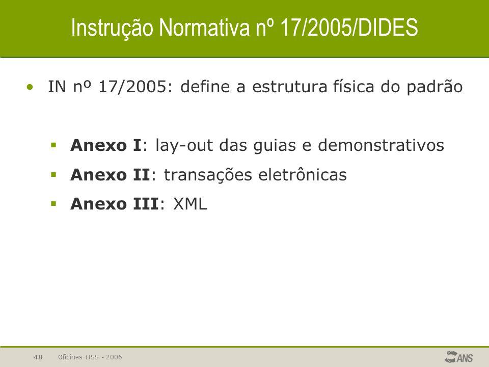 Instrução Normativa nº 17/2005/DIDES