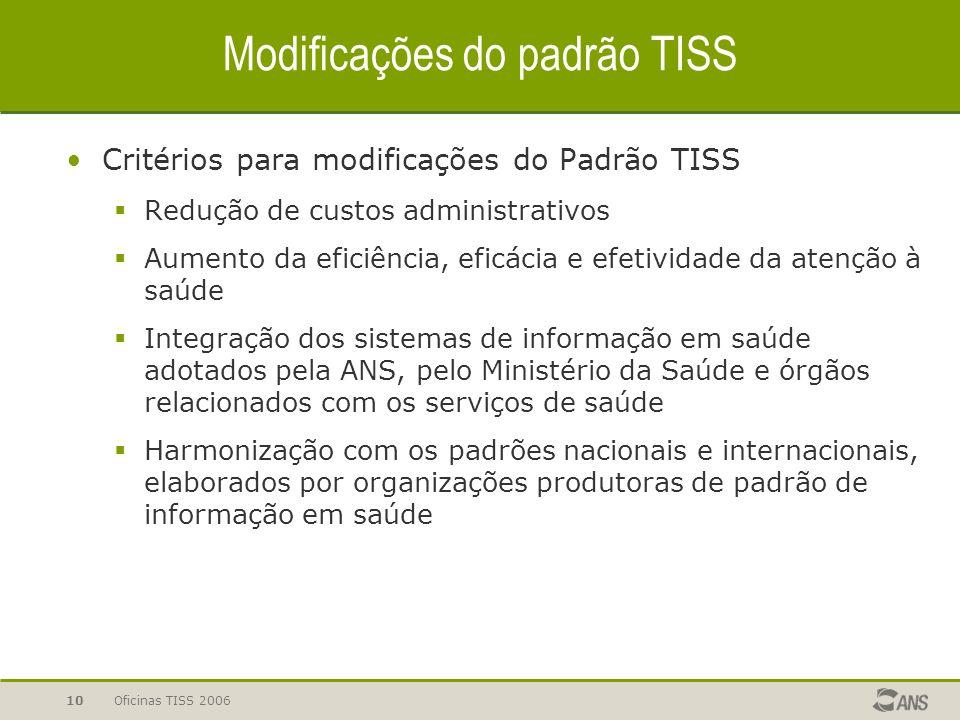 Modificações do padrão TISS