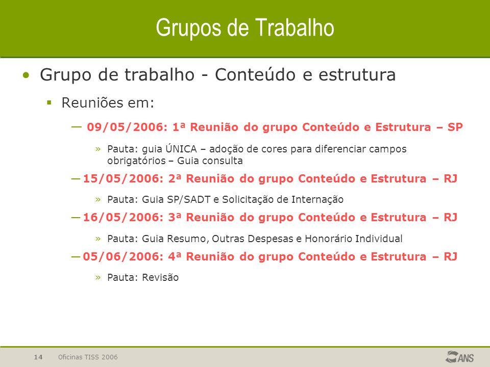 Grupos de Trabalho Grupo de trabalho - Conteúdo e estrutura