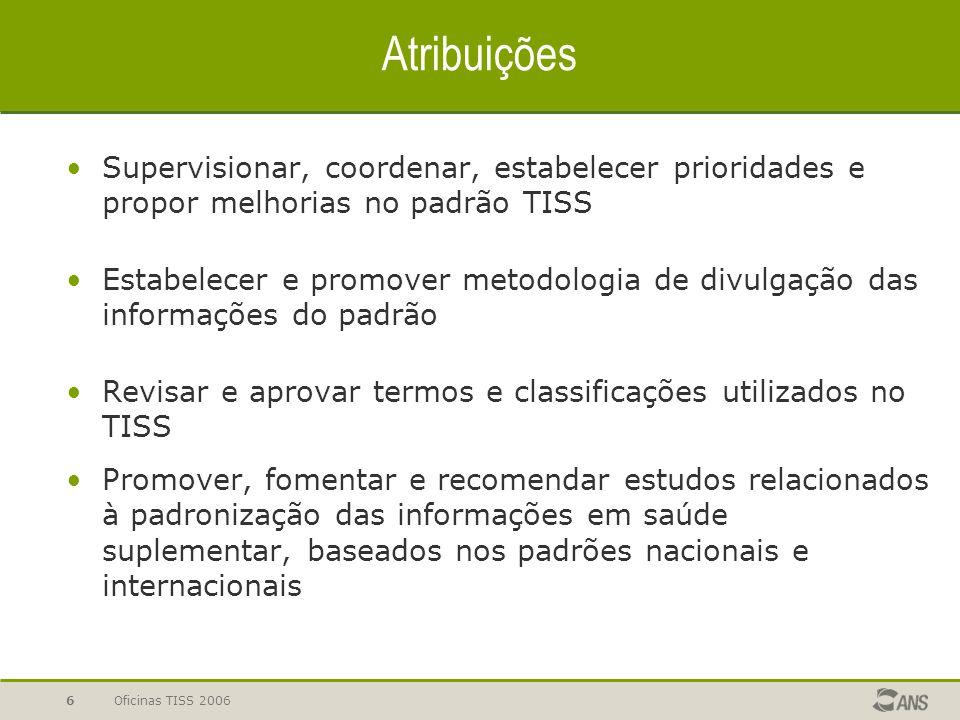 Atribuições Supervisionar, coordenar, estabelecer prioridades e propor melhorias no padrão TISS.