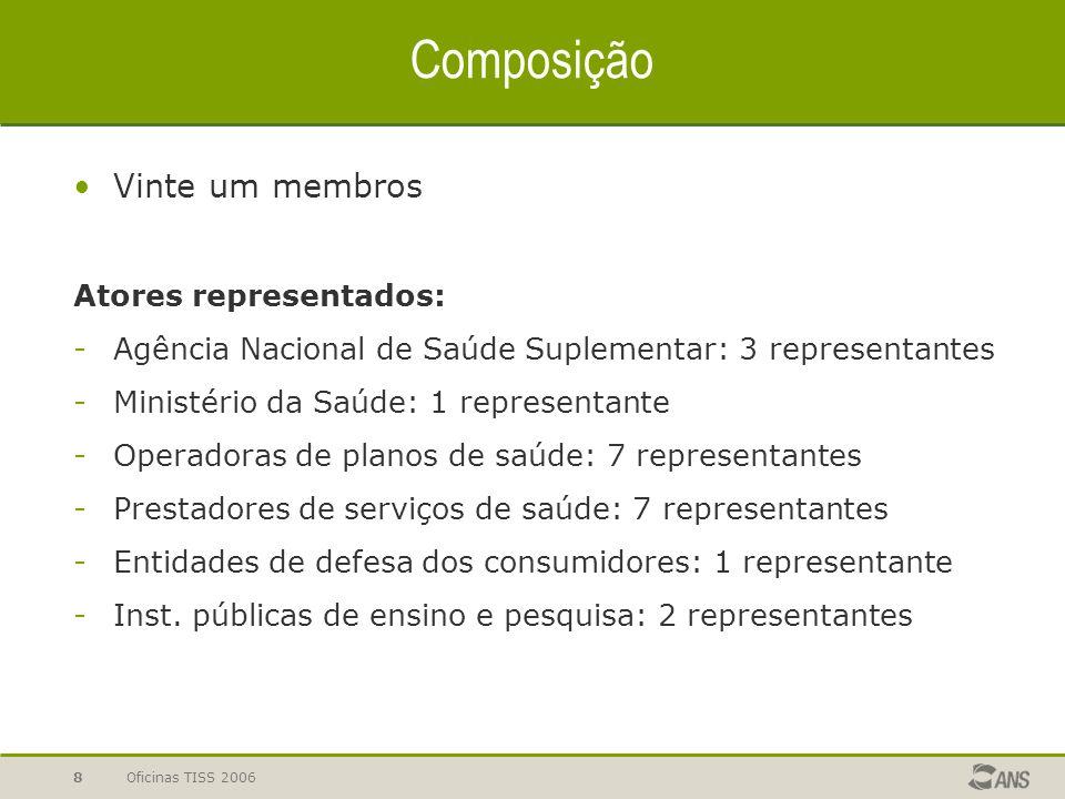 Composição Vinte um membros Atores representados:
