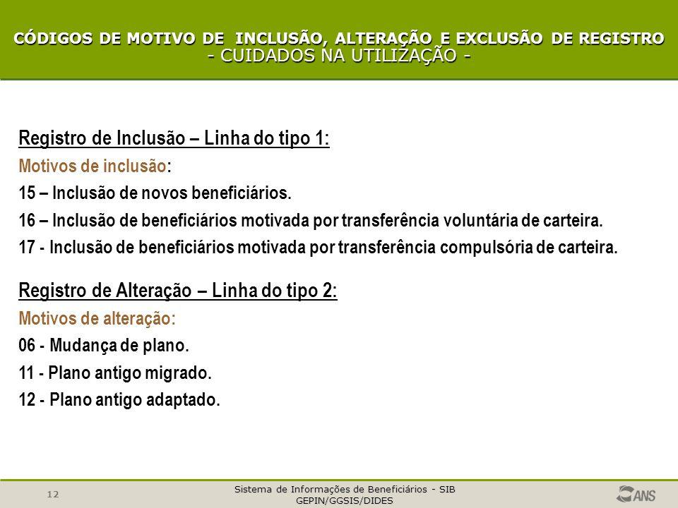 CÓDIGOS DE MOTIVO DE INCLUSÃO, ALTERAÇÃO E EXCLUSÃO DE REGISTRO - CUIDADOS NA UTILIZAÇÃO -