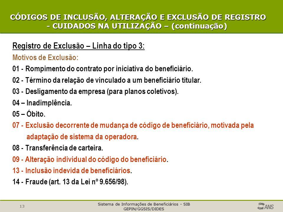CÓDIGOS DE INCLUSÃO, ALTERAÇÃO E EXCLUSÃO DE REGISTRO - CUIDADOS NA UTILIZAÇÃO – (continuação)