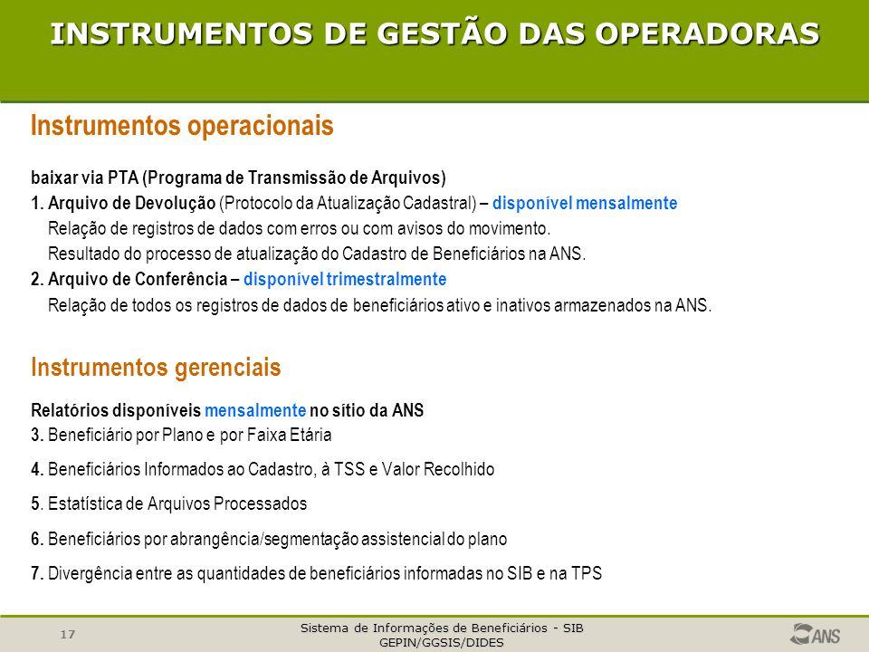 INSTRUMENTOS DE GESTÃO DAS OPERADORAS