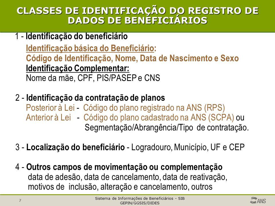 CLASSES DE IDENTIFICAÇÃO DO REGISTRO DE DADOS DE BENEFICIÁRIOS