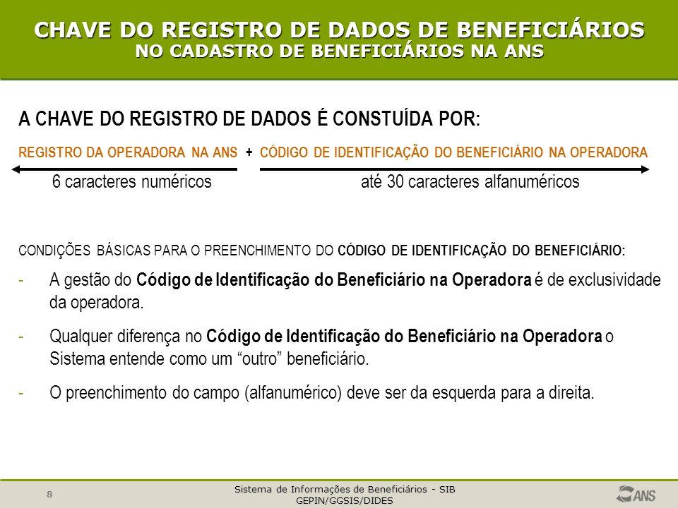 A CHAVE DO REGISTRO DE DADOS É CONSTUÍDA POR: