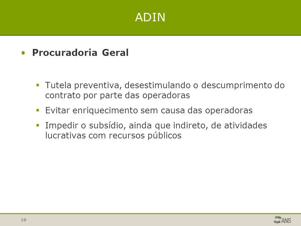 ADIN Procuradoria Geral