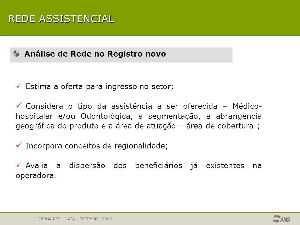 REDE ASSISTENCIAL Análise de Rede no Registro novo