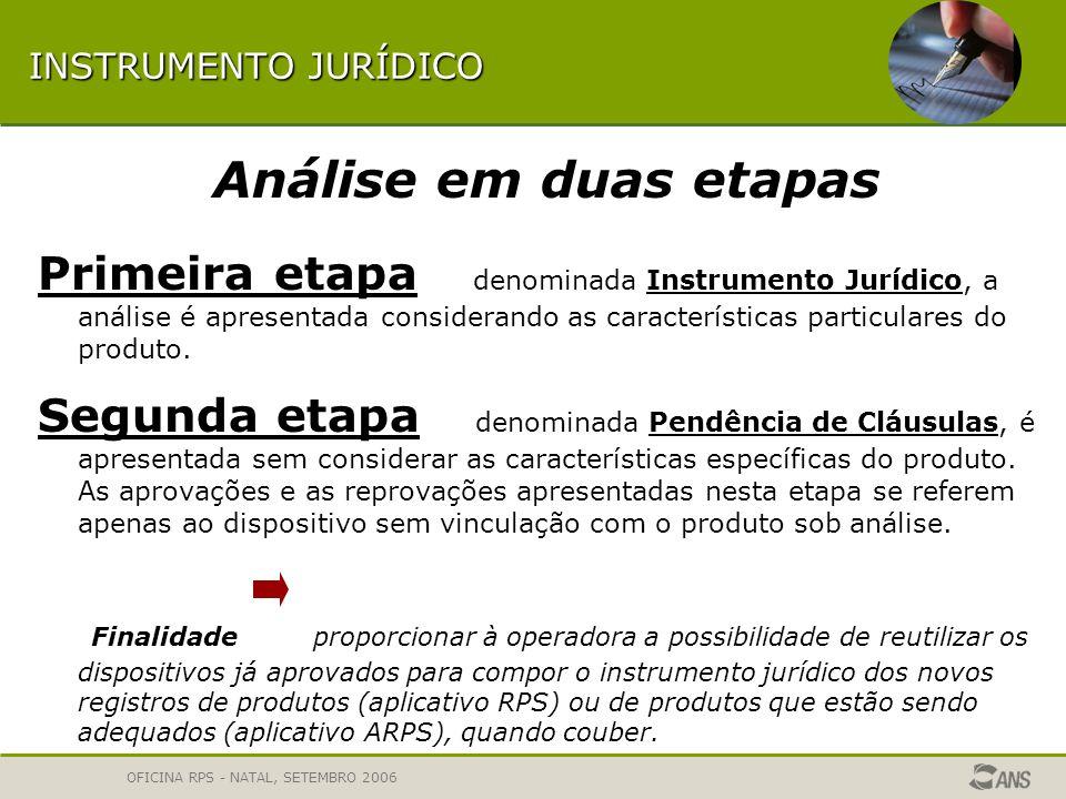 INSTRUMENTO JURÍDICO Análise em duas etapas.