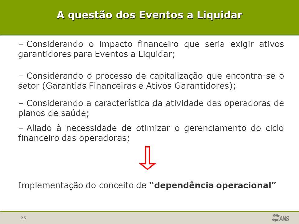 A questão dos Eventos a Liquidar