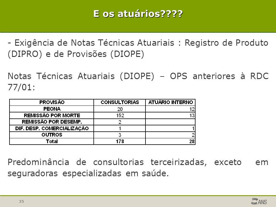 E os atuários - Exigência de Notas Técnicas Atuariais : Registro de Produto (DIPRO) e de Provisões (DIOPE)