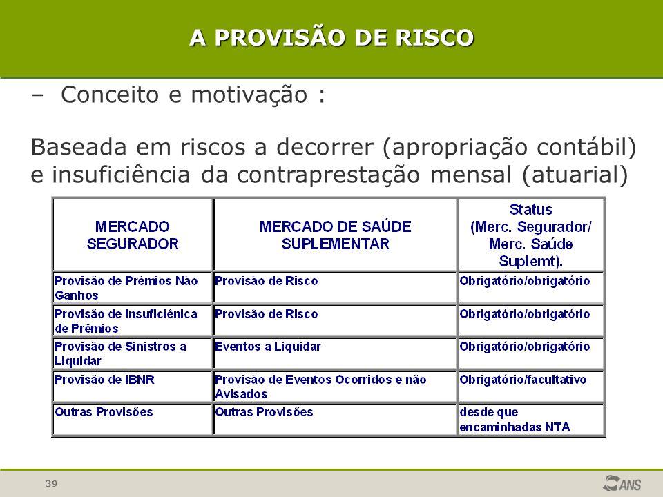 A PROVISÃO DE RISCO Conceito e motivação : Baseada em riscos a decorrer (apropriação contábil) e insuficiência da contraprestação mensal (atuarial)