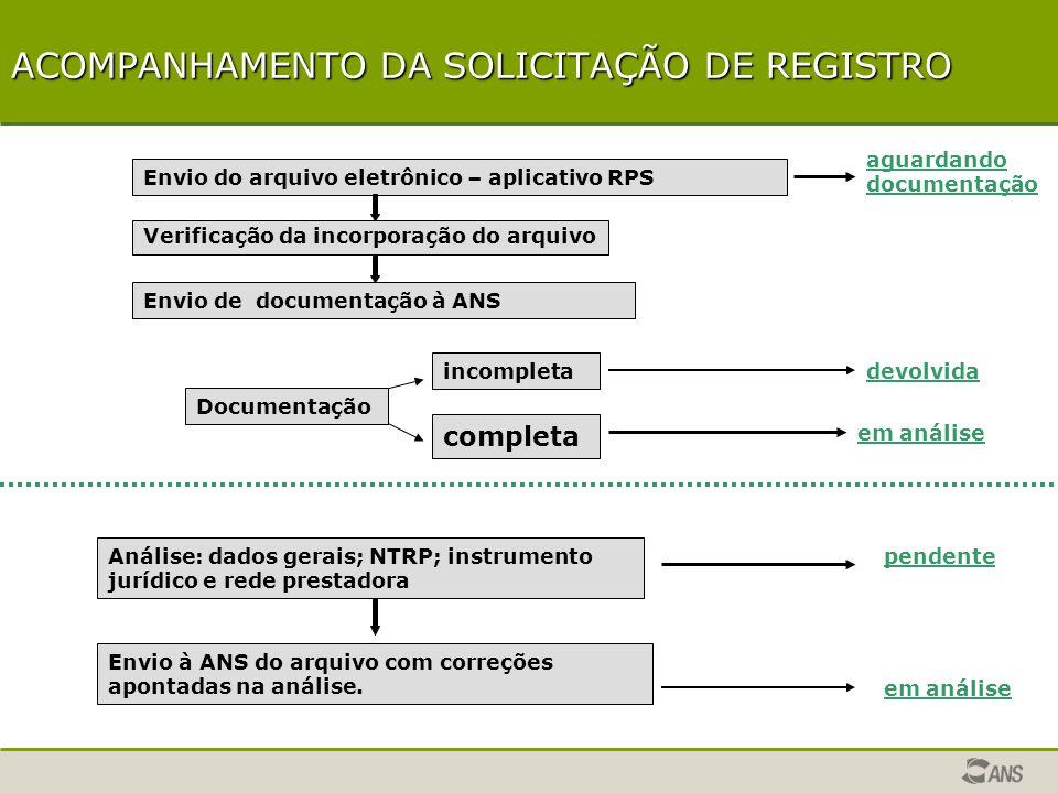 ACOMPANHAMENTO DA SOLICITAÇÃO DE REGISTRO