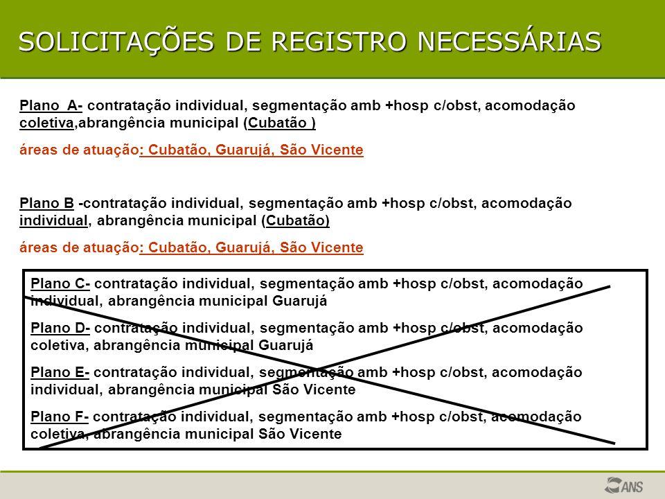 SOLICITAÇÕES DE REGISTRO NECESSÁRIAS