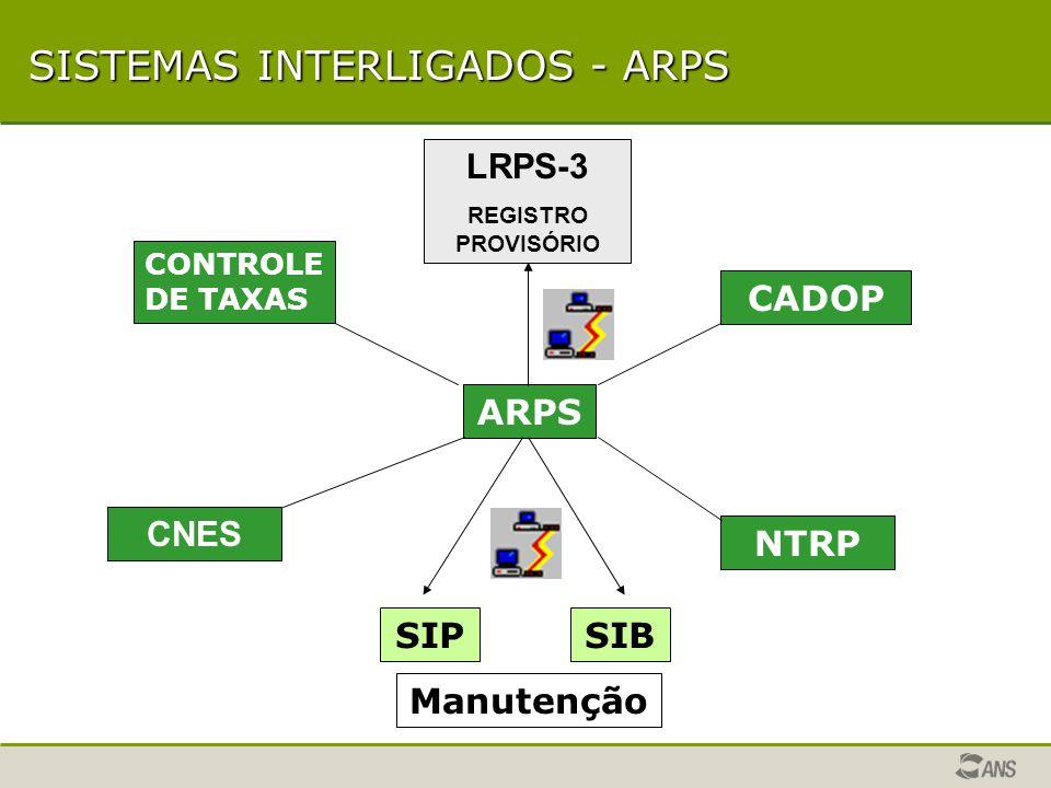 SISTEMAS INTERLIGADOS - ARPS