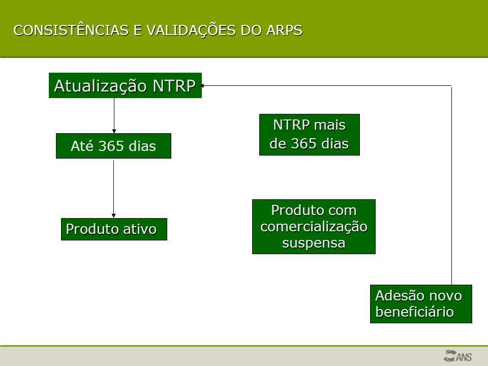 CONSISTÊNCIAS E VALIDAÇÕES DO ARPS