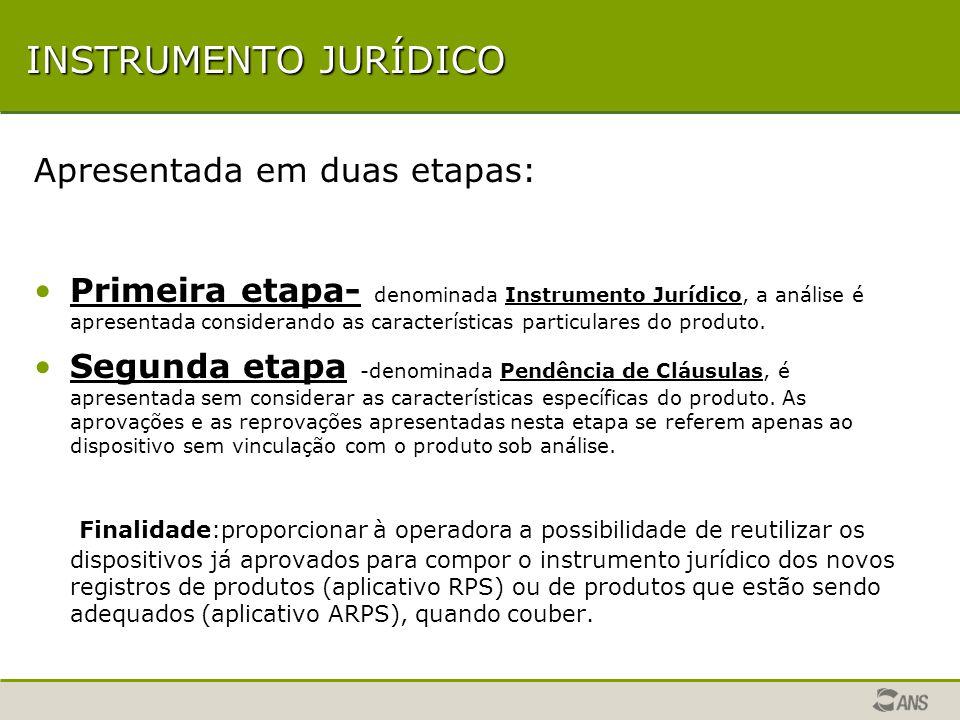 INSTRUMENTO JURÍDICO Apresentada em duas etapas: