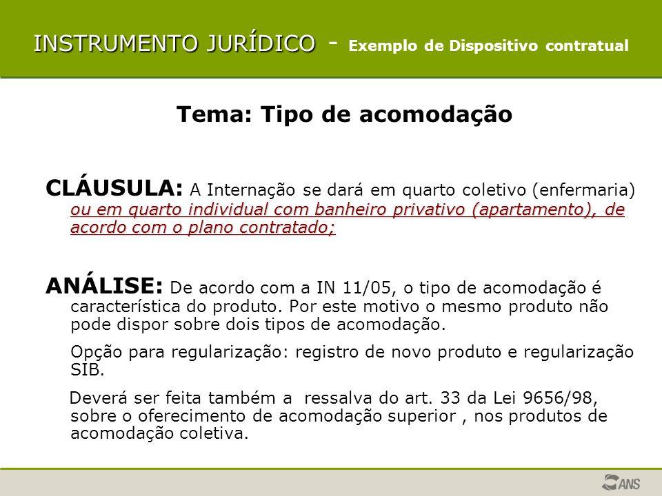 INSTRUMENTO JURÍDICO - Exemplo de Dispositivo contratual