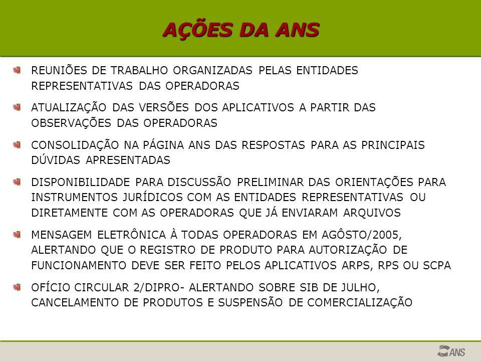 AÇÕES DA ANS REUNIÕES DE TRABALHO ORGANIZADAS PELAS ENTIDADES REPRESENTATIVAS DAS OPERADORAS.