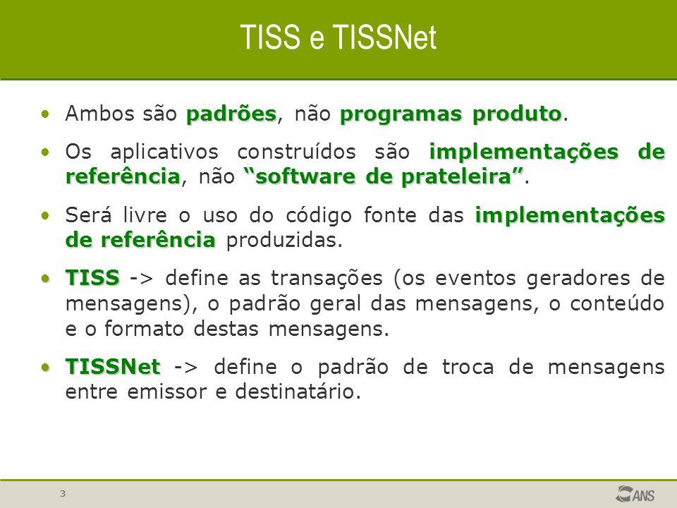 TISS e TISSNet Ambos são padrões, não programas produto.