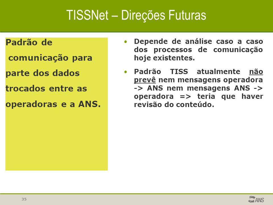 TISSNet – Direções Futuras