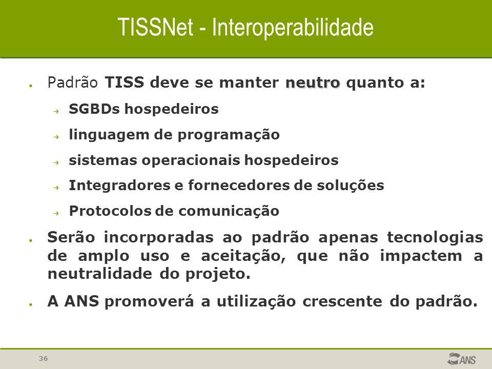 TISSNet - Interoperabilidade